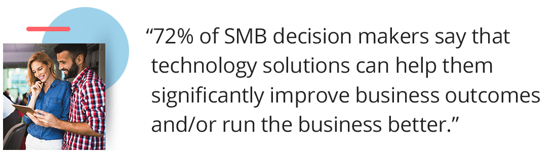 """72% of SMB decision makers say that technology solutions can help them significantly improve business outcomes and/or run the business better."""