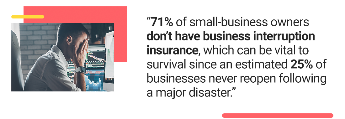 71 percent of small-business owners don't have business interruption insurance, which can be vital to survival since an estimated 25 percent of businesses never reopen following a major disaster.